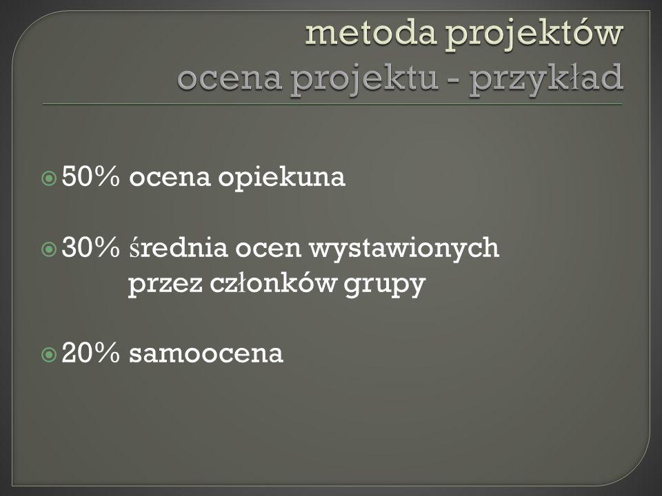 metoda projektów ocena projektu - przykład