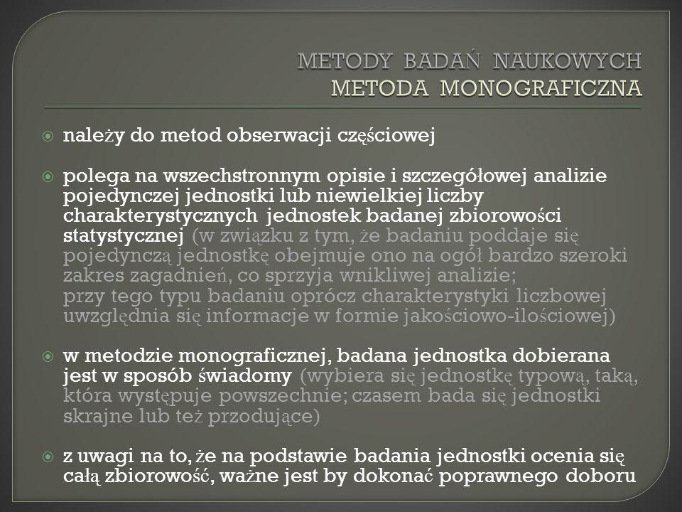 METODY BADAŃ NAUKOWYCH METODA MONOGRAFICZNA