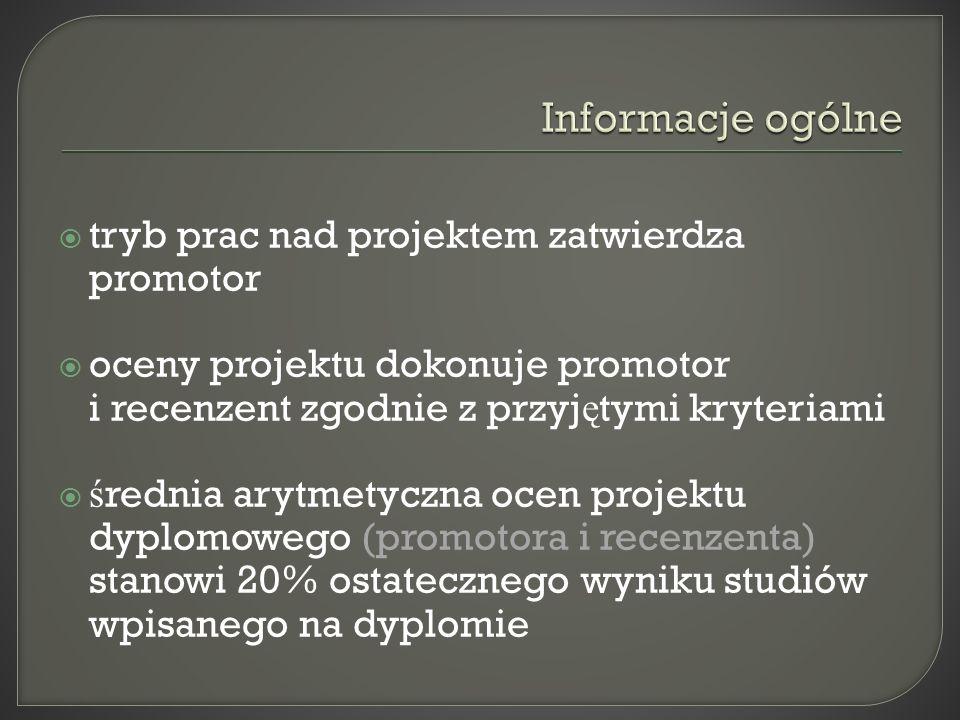 Informacje ogólne tryb prac nad projektem zatwierdza promotor
