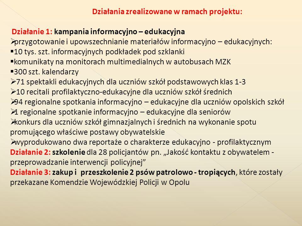 Działania zrealizowane w ramach projektu: