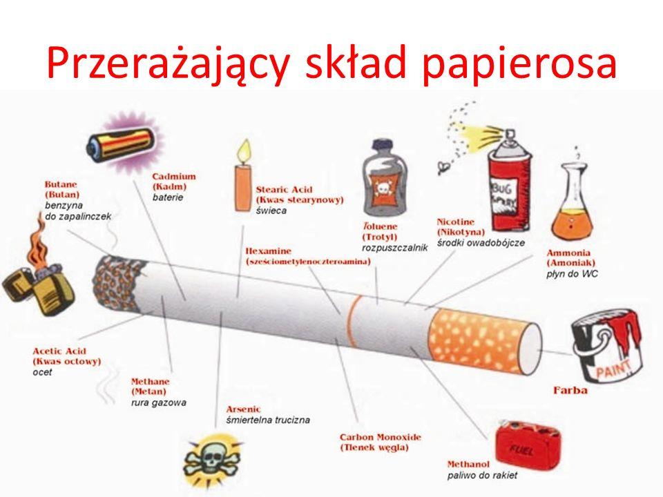Przerażający skład papierosa