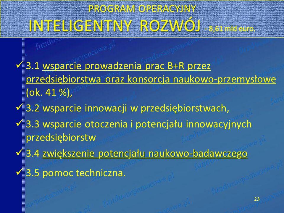 PROGRAM OPERACYJNY INTELIGENTNY ROZWÓJ - 8,61 mld euro.