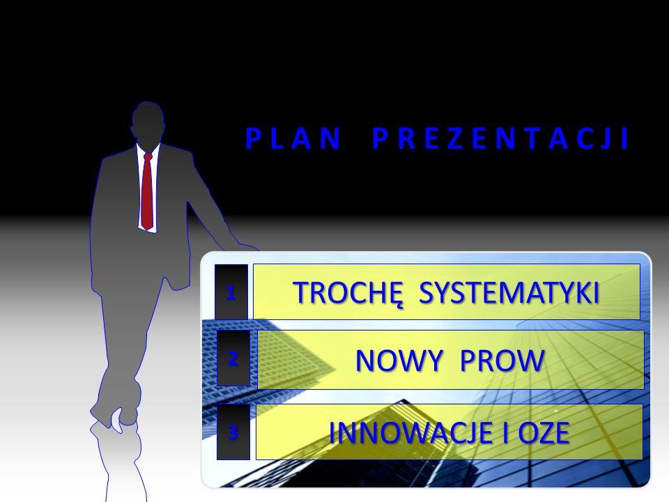 P L A N P R E Z E N T A C J I TROCHĘ SYSTEMATYKI NOWY PROW