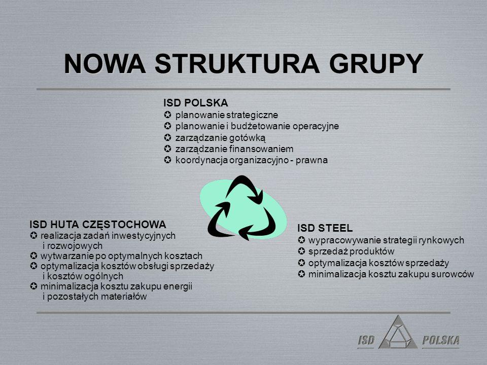 NOWA STRUKTURA GRUPY ISD POLSKA ISD HUTA CZĘSTOCHOWA ISD STEEL