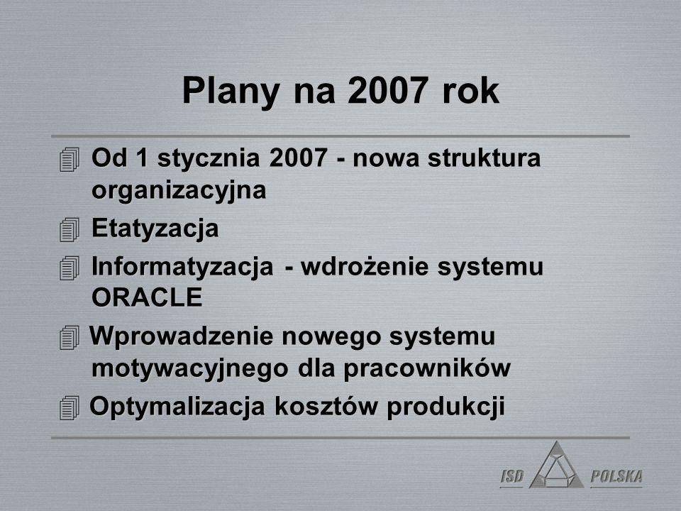 Plany na 2007 rok Od 1 stycznia 2007 - nowa struktura organizacyjna