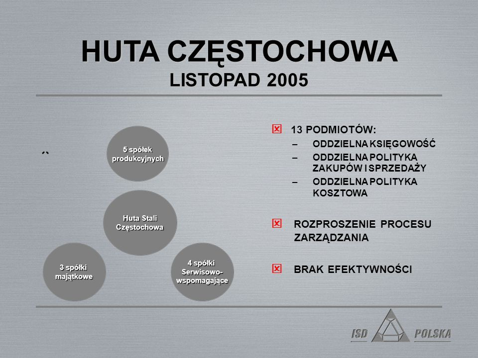 HUTA CZĘSTOCHOWA LISTOPAD 2005