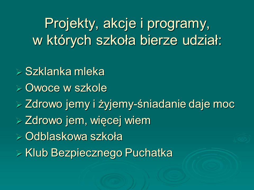 Projekty, akcje i programy, w których szkoła bierze udział: