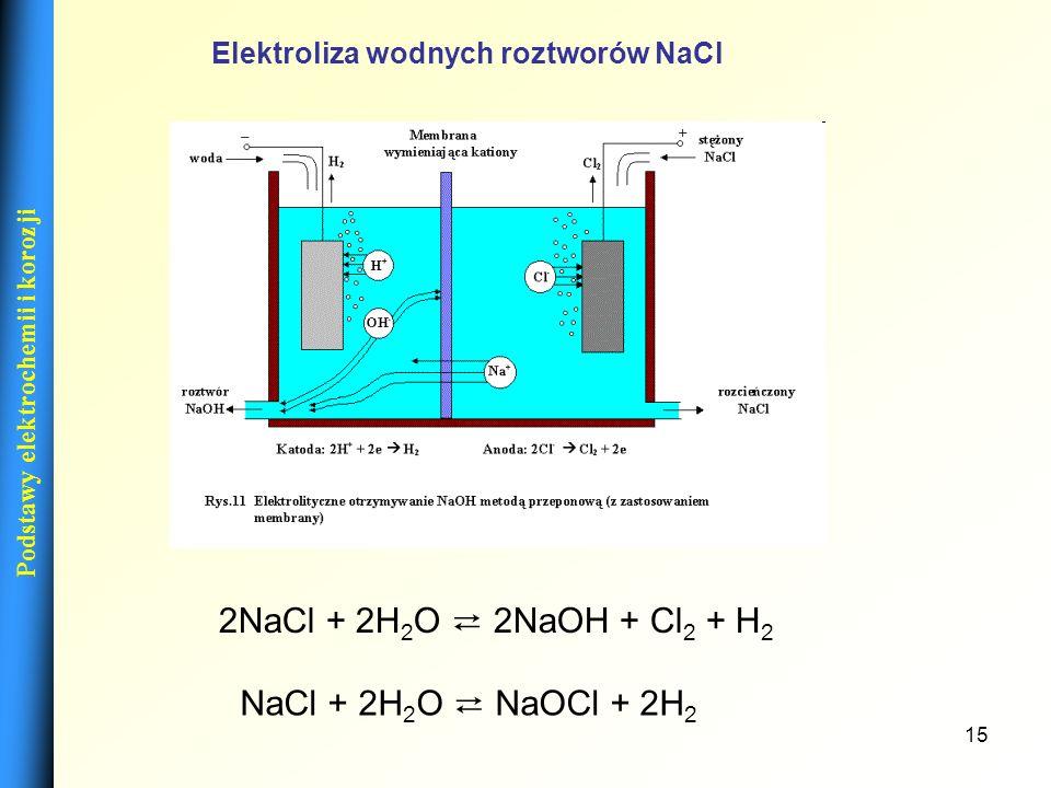 Elektroliza wodnych roztworów NaCl