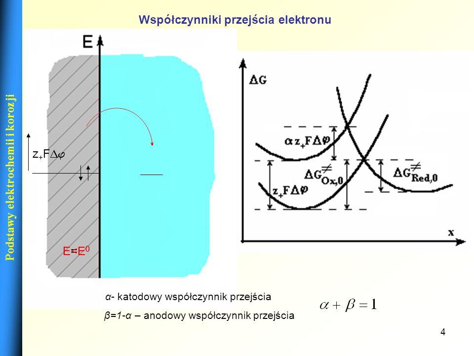 Współczynniki przejścia elektronu