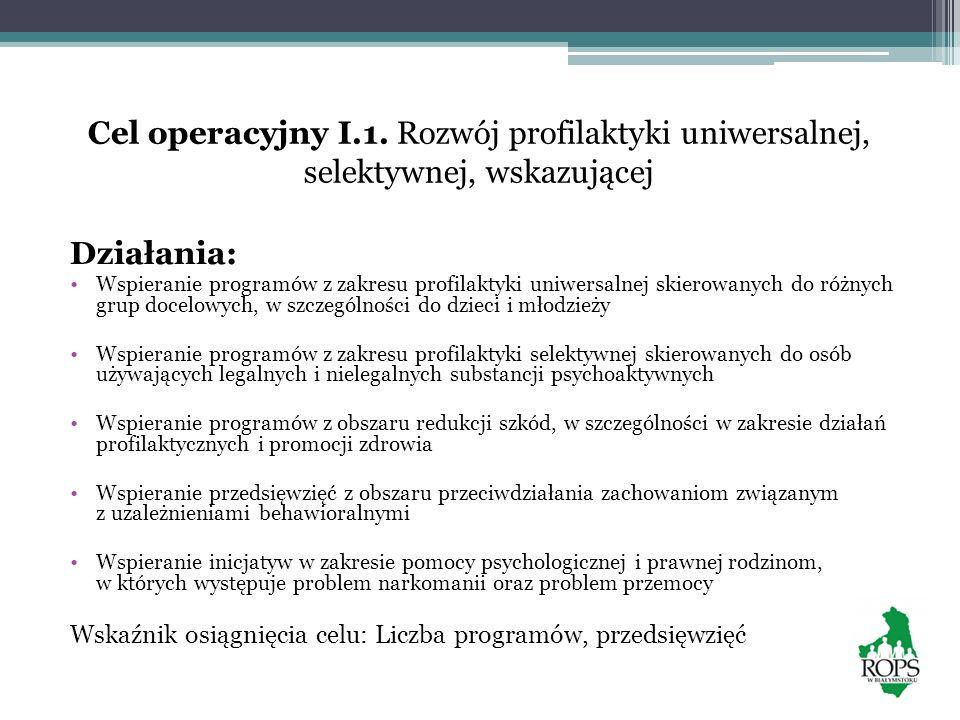 Cel operacyjny I.1. Rozwój profilaktyki uniwersalnej, selektywnej, wskazującej