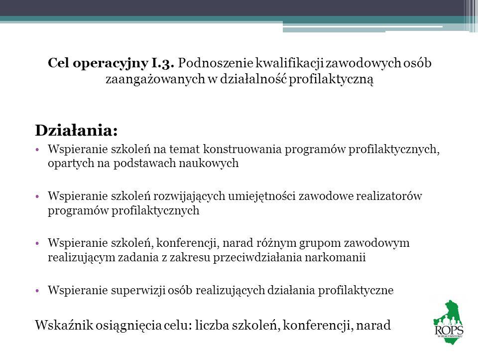 Cel operacyjny I.3. Podnoszenie kwalifikacji zawodowych osób zaangażowanych w działalność profilaktyczną
