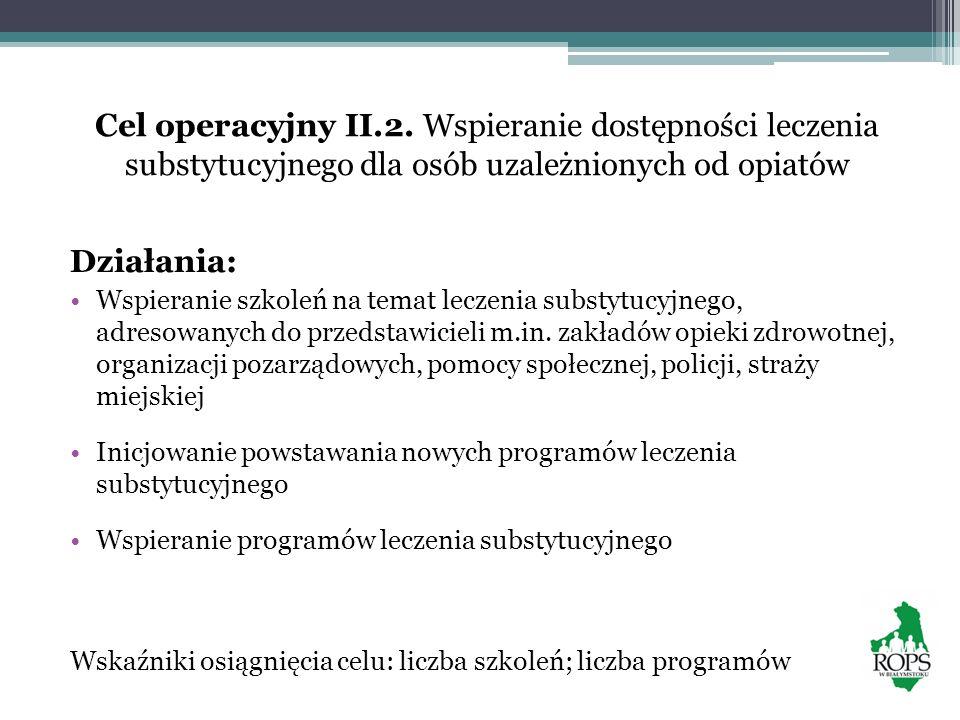 Cel operacyjny II.2. Wspieranie dostępności leczenia substytucyjnego dla osób uzależnionych od opiatów