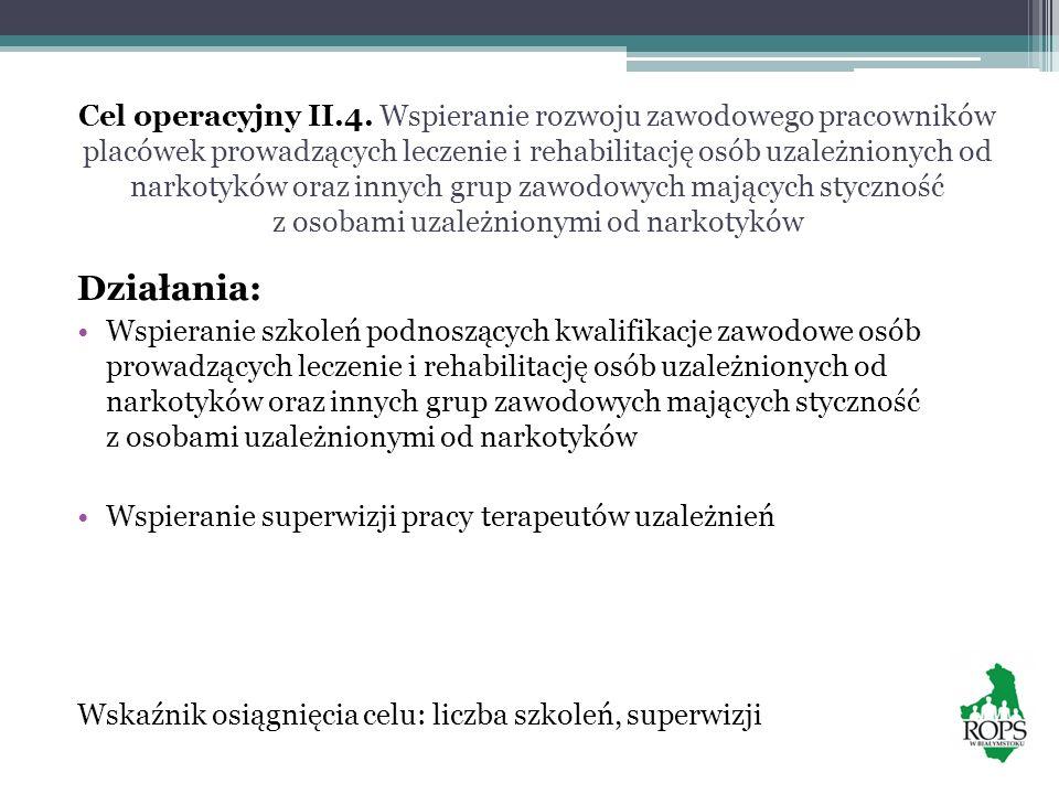 Cel operacyjny II.4. Wspieranie rozwoju zawodowego pracowników placówek prowadzących leczenie i rehabilitację osób uzależnionych od narkotyków oraz innych grup zawodowych mających styczność z osobami uzależnionymi od narkotyków