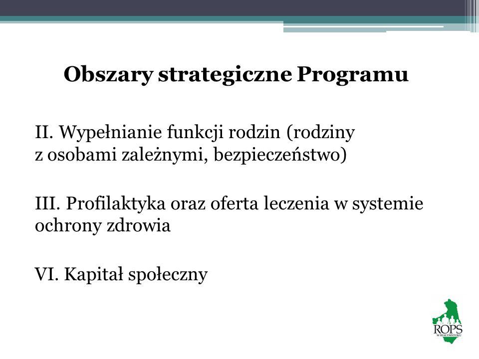 Obszary strategiczne Programu