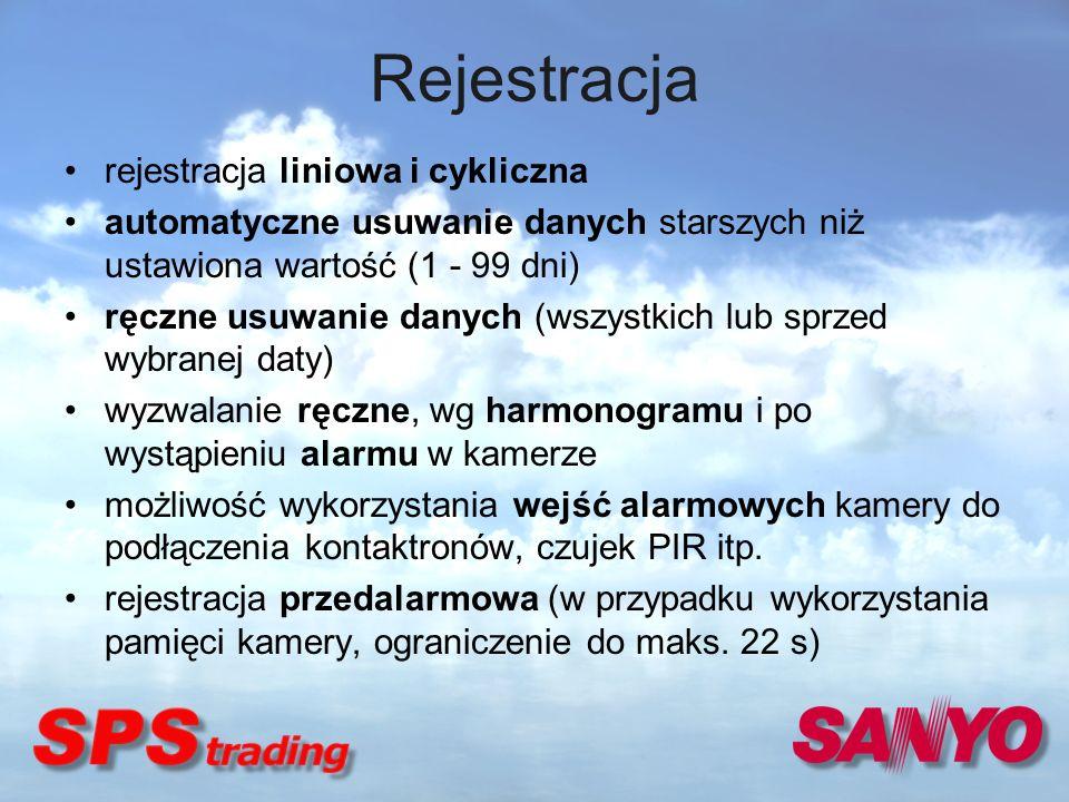 Rejestracja rejestracja liniowa i cykliczna