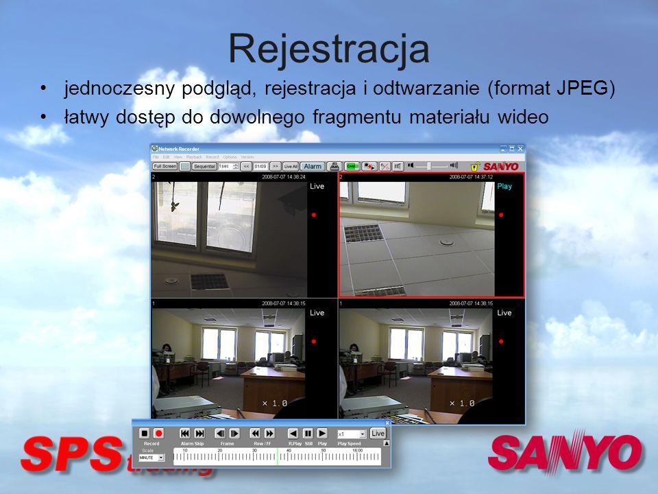 Rejestracja jednoczesny podgląd, rejestracja i odtwarzanie (format JPEG) łatwy dostęp do dowolnego fragmentu materiału wideo.