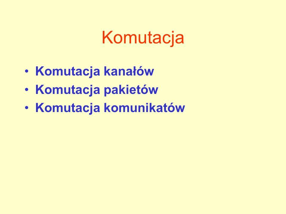 Komutacja Komutacja kanałów Komutacja pakietów Komutacja komunikatów