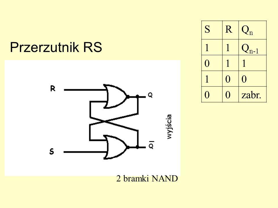 S R Qn 1 Qn-1 zabr. Przerzutnik RS 2 bramki NAND