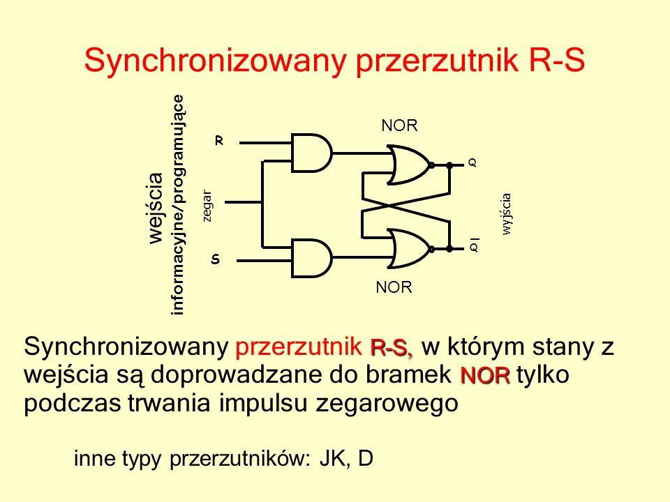 Synchronizowany przerzutnik R-S