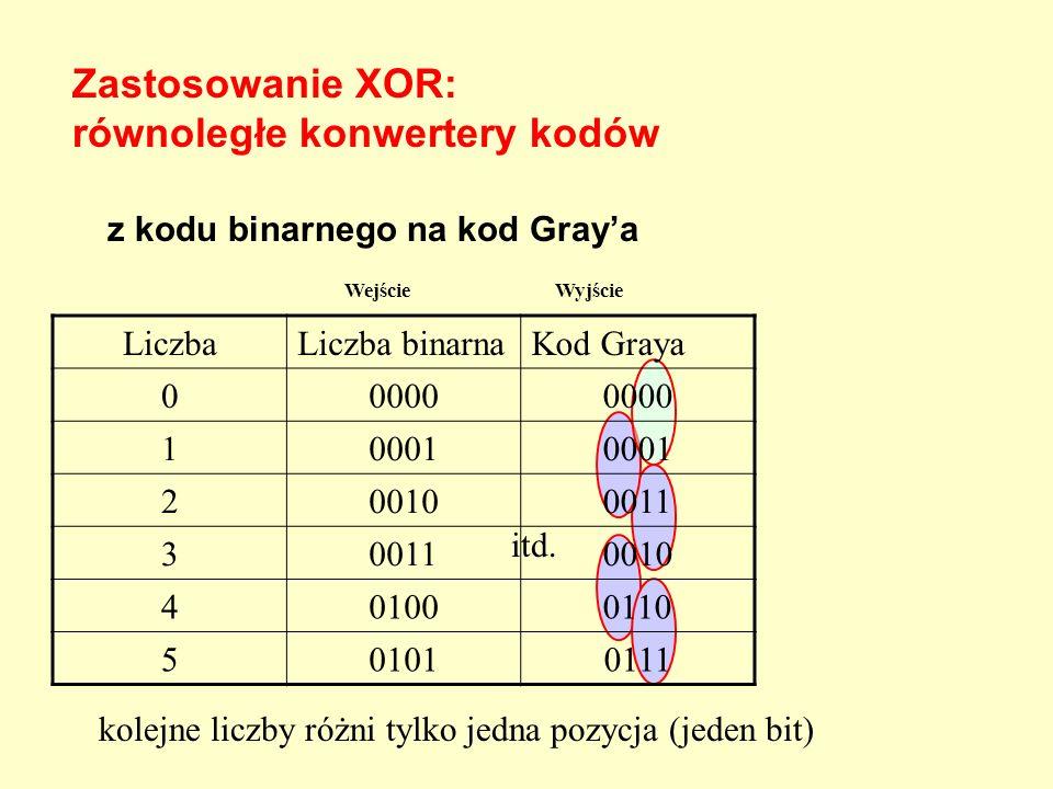 Zastosowanie XOR: równoległe konwertery kodów