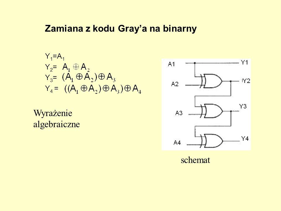 Zamiana z kodu Gray'a na binarny