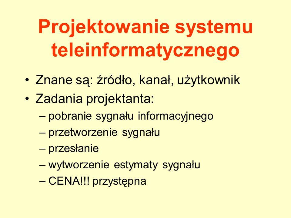Projektowanie systemu teleinformatycznego