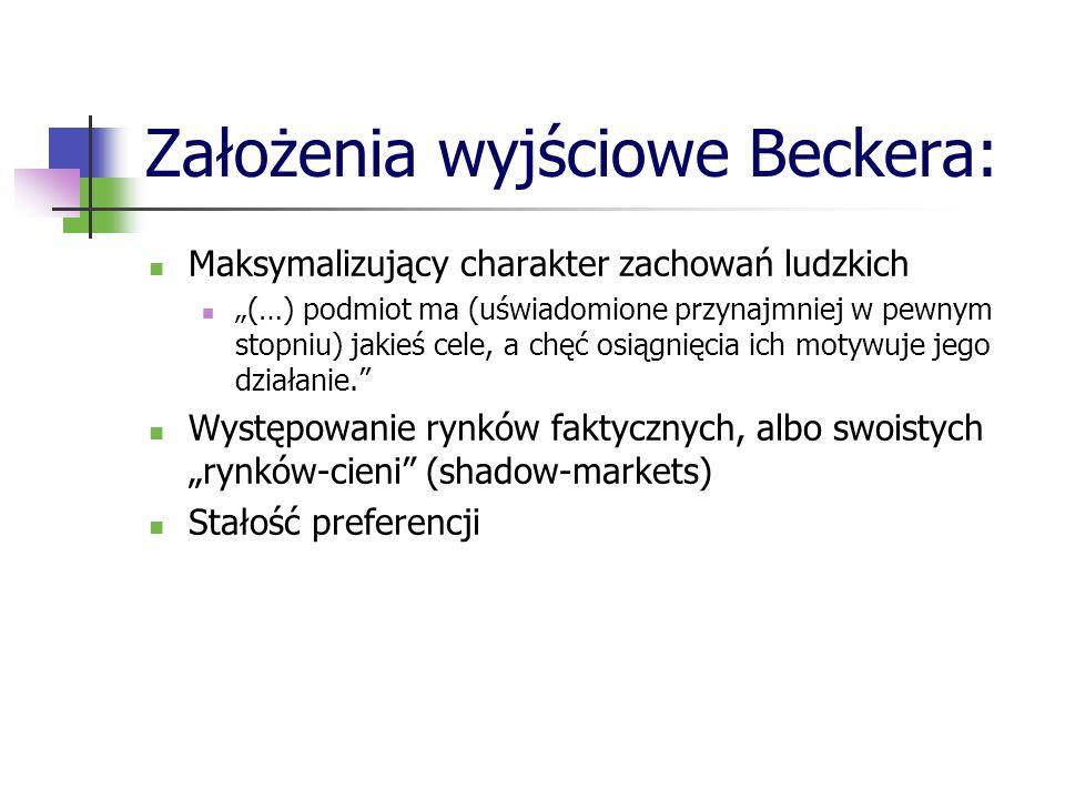 Założenia wyjściowe Beckera:
