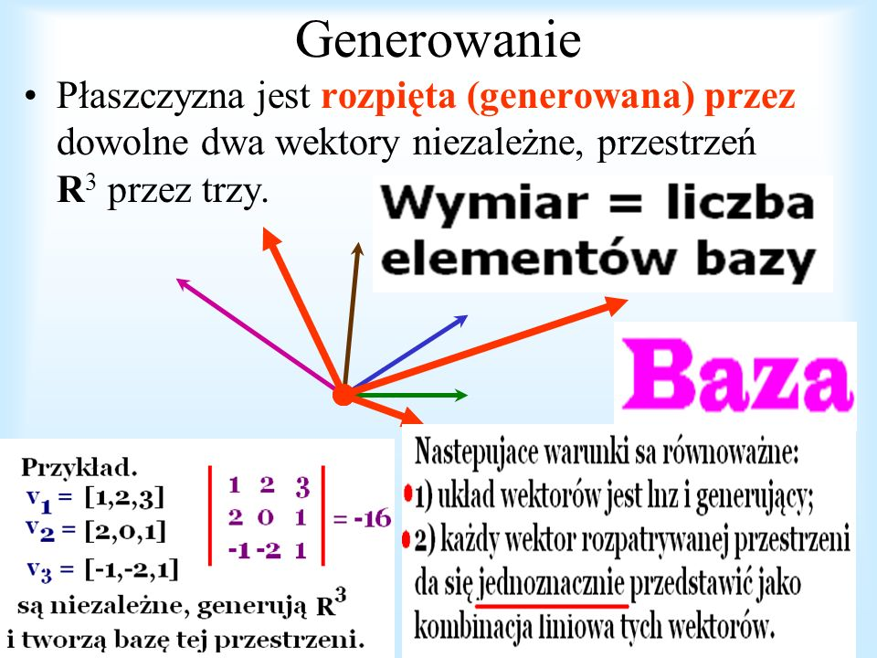 Generowanie Płaszczyzna jest rozpięta (generowana) przez dowolne dwa wektory niezależne, przestrzeń R3 przez trzy.