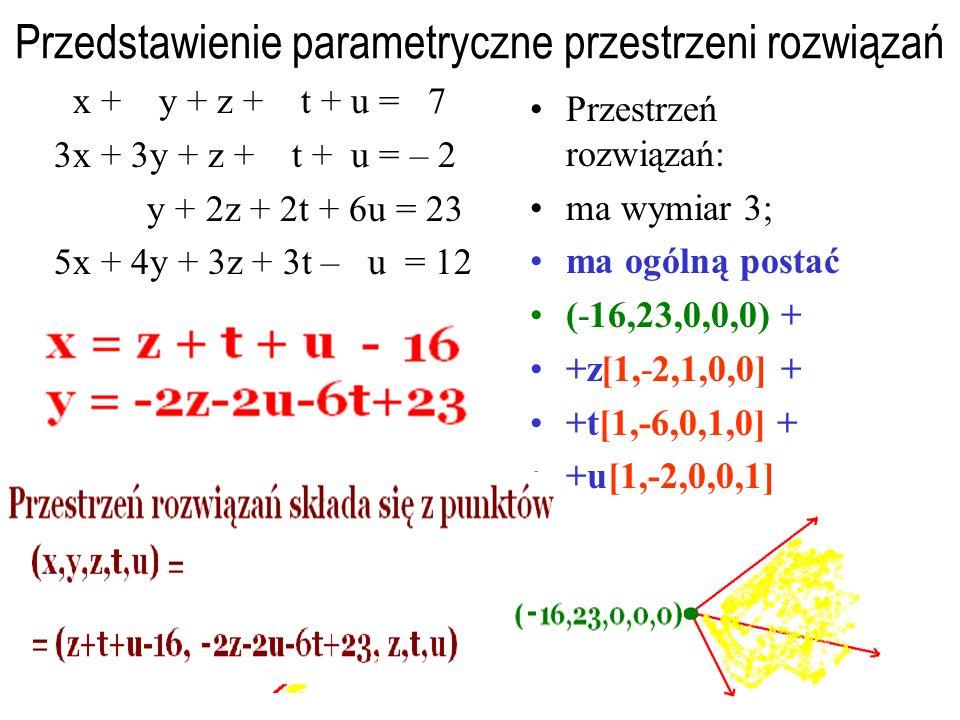 Przedstawienie parametryczne przestrzeni rozwiązań