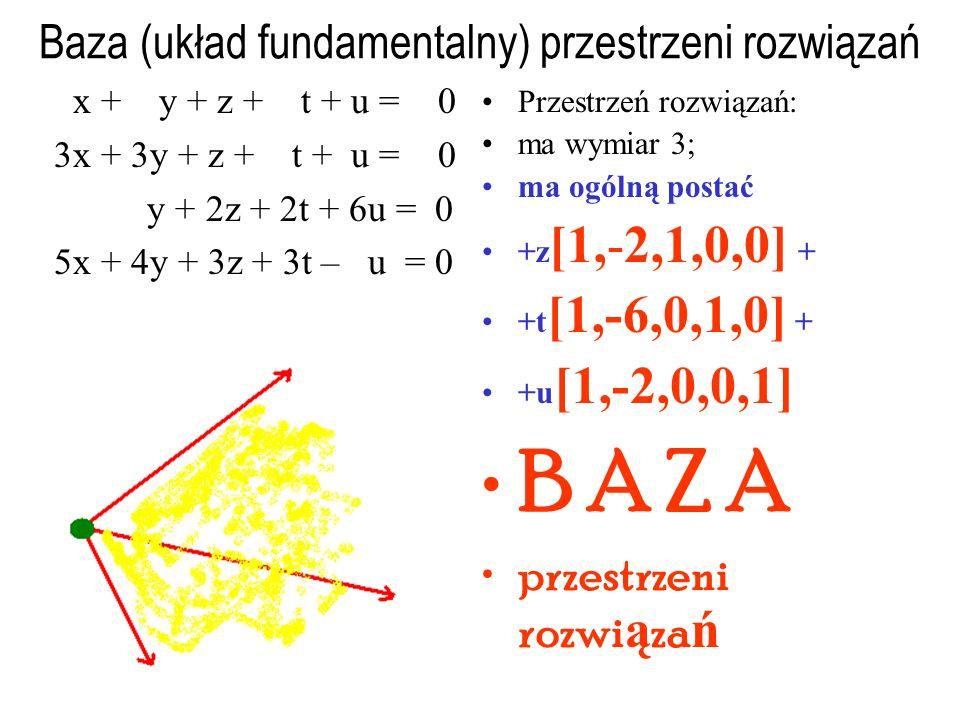 Baza (układ fundamentalny) przestrzeni rozwiązań