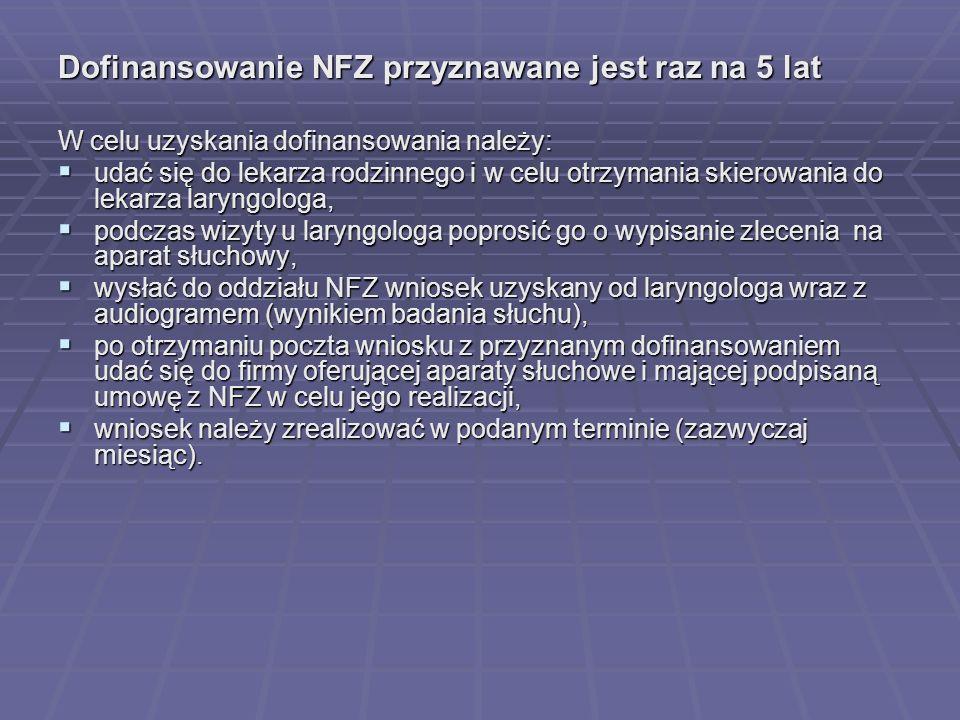 Dofinansowanie NFZ przyznawane jest raz na 5 lat
