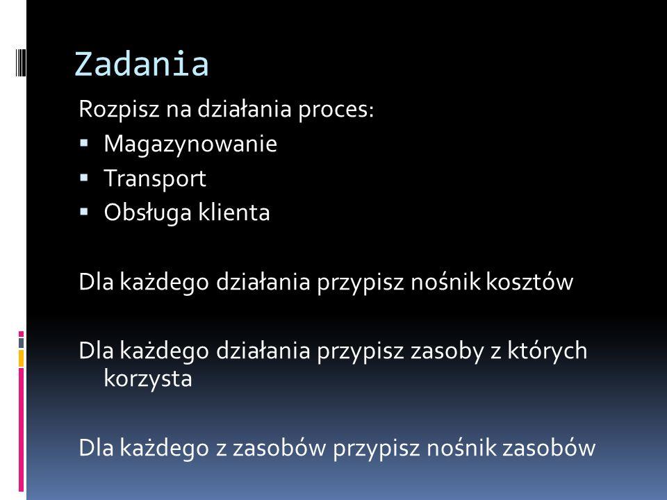 Zadania Rozpisz na działania proces: Magazynowanie Transport