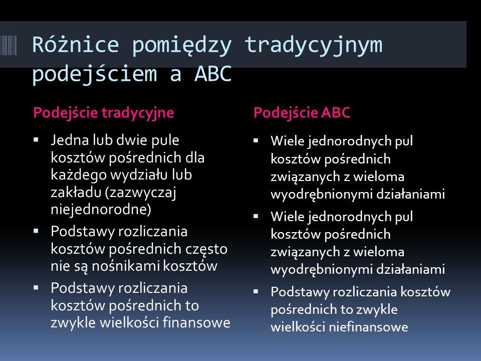 Różnice pomiędzy tradycyjnym podejściem a ABC