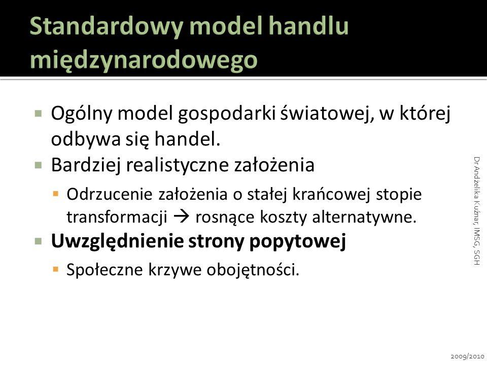 Standardowy model handlu międzynarodowego