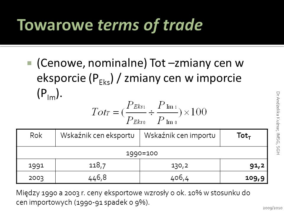 Towarowe terms of trade