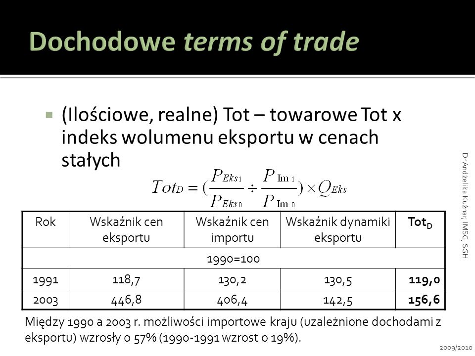 Dochodowe terms of trade