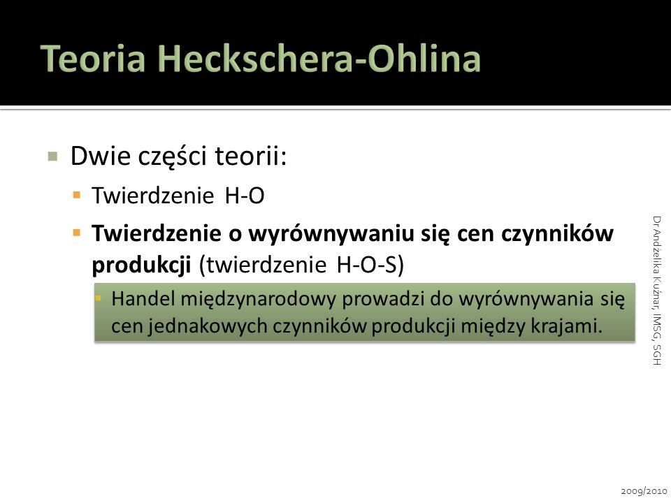 Teoria Heckschera-Ohlina