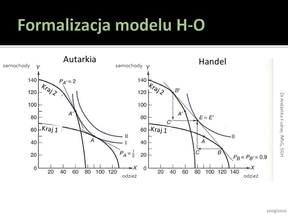 Formalizacja modelu H-O