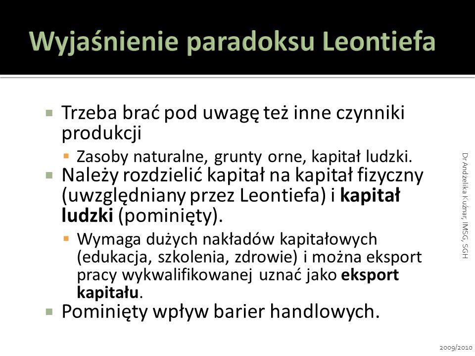 Wyjaśnienie paradoksu Leontiefa