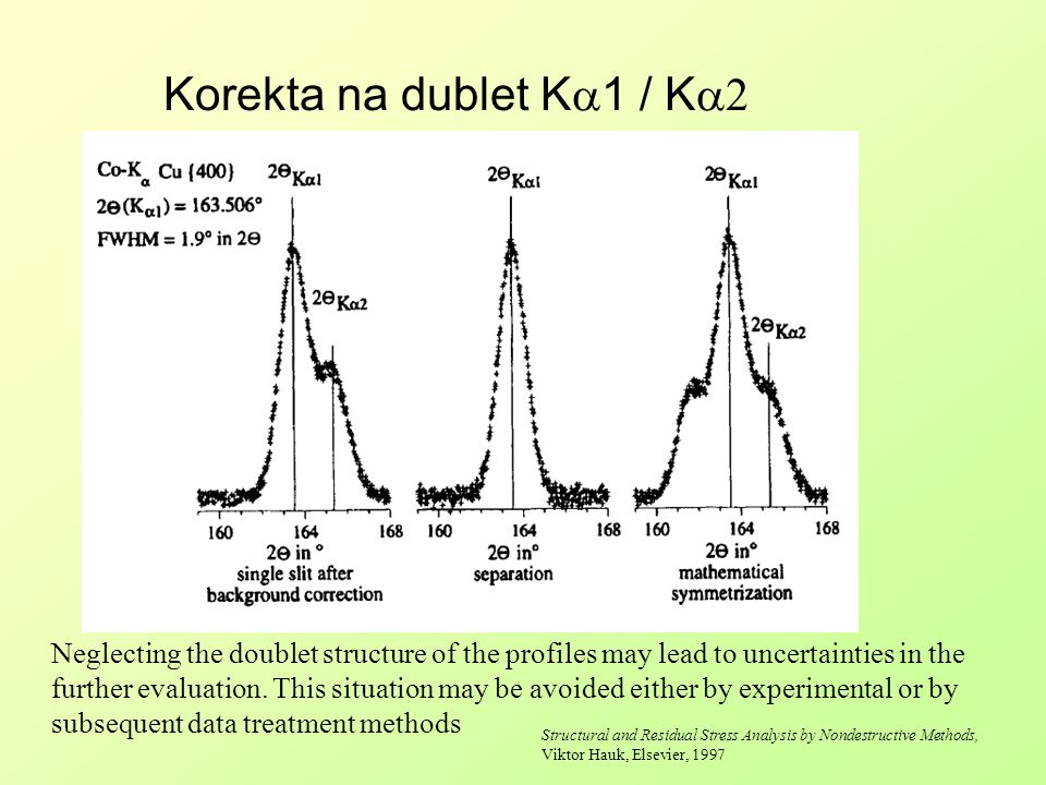 Korekta na dublet Ka1 / Ka2