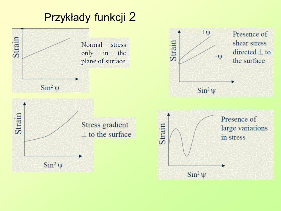 Przykłady funkcji 2