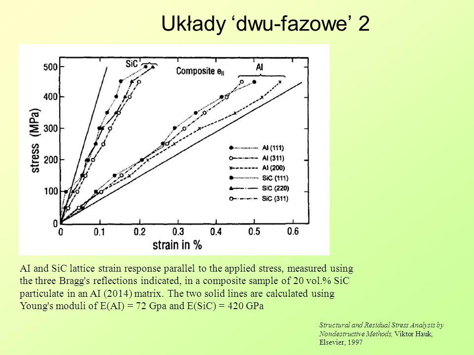 Układy 'dwu-fazowe' 2