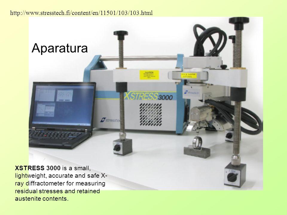 Aparatura http://www.stresstech.fi/content/en/11501/103/103.html