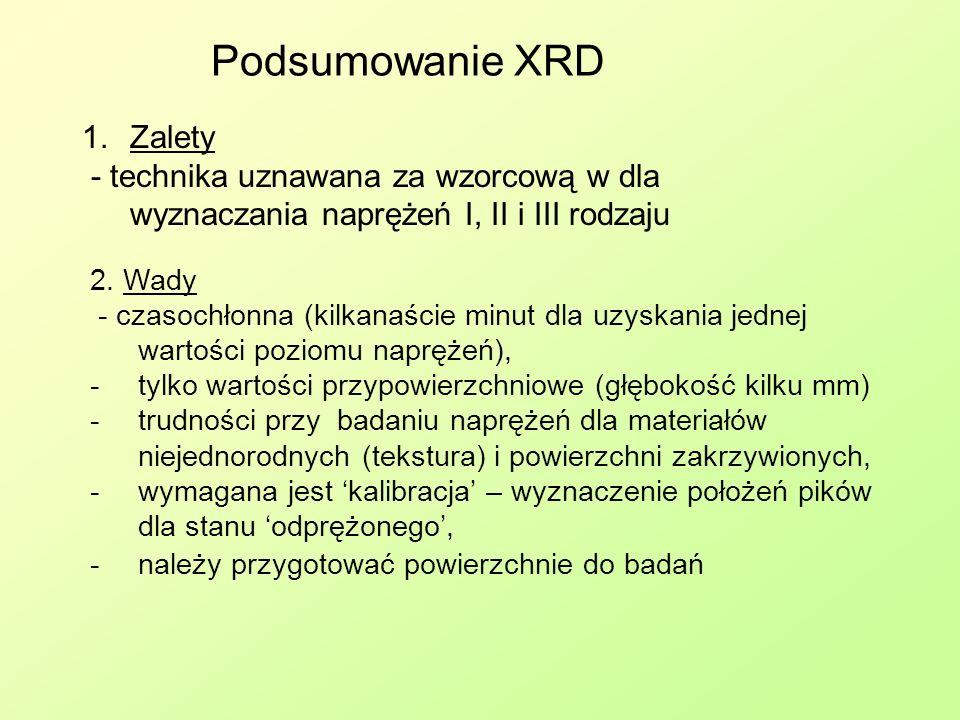 Podsumowanie XRD Zalety