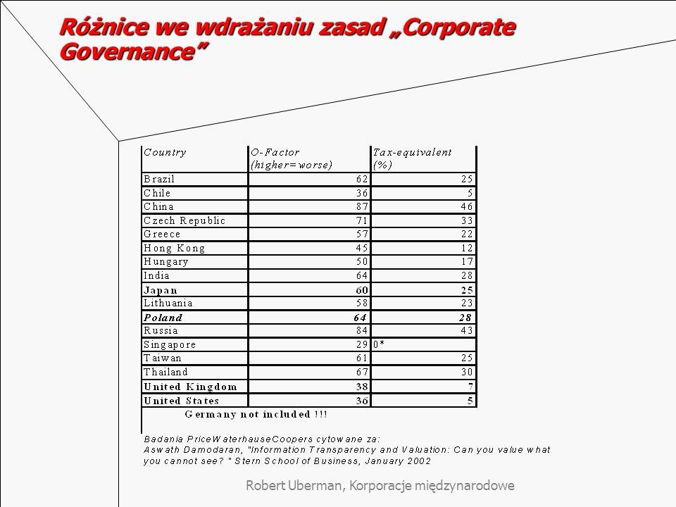 "Różnice we wdrażaniu zasad ""Corporate Governance"