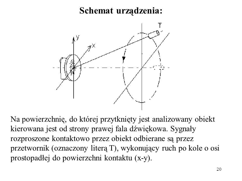 Schemat urządzenia: