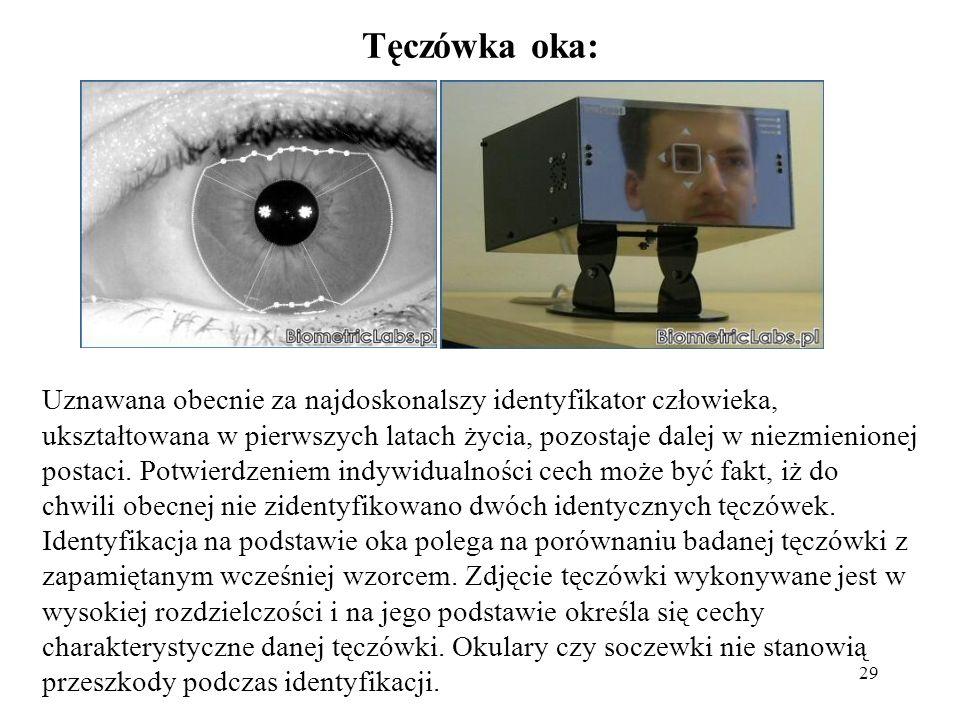 Tęczówka oka: