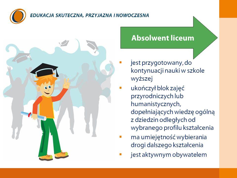 Absolwent liceum jest przygotowany, do kontynuacji nauki w szkole wyższej.