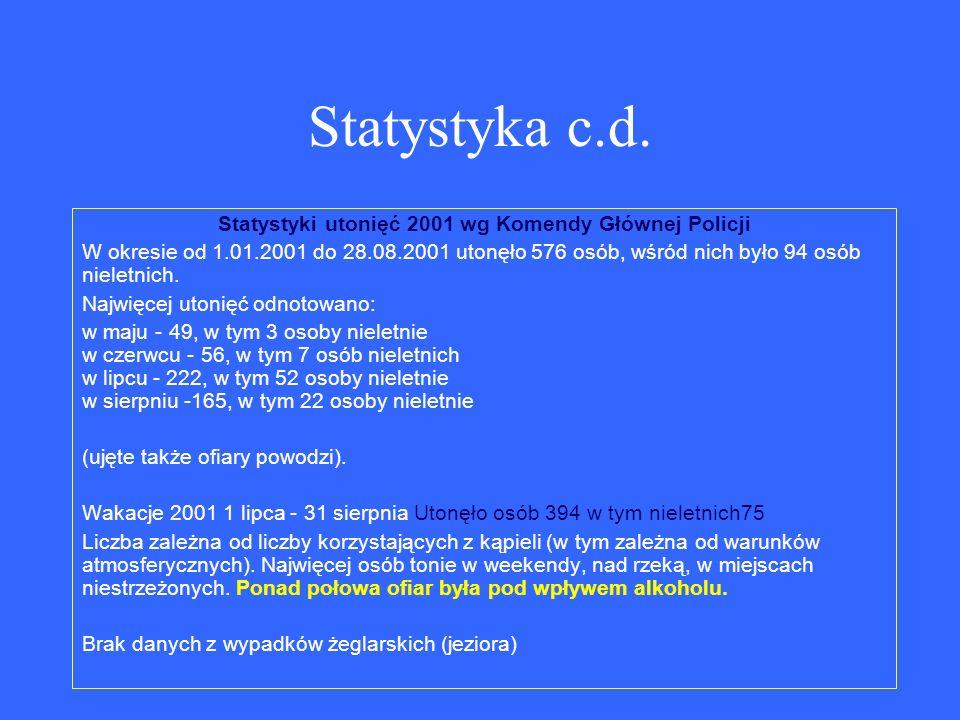 Statystyki utonięć 2001 wg Komendy Głównej Policji
