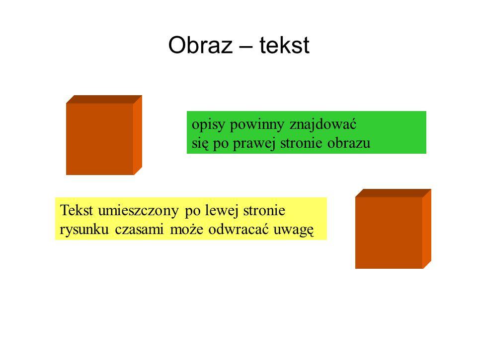 Obraz – tekst opisy powinny znajdować się po prawej stronie obrazu